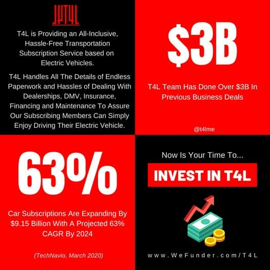 T4L_Equity_Crowdfunding